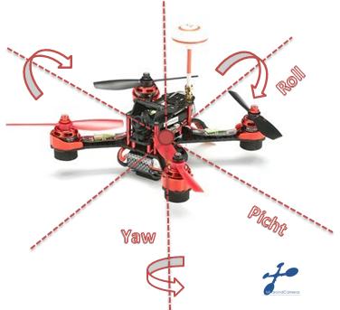 Centro de Grabedad en un drone de carreras
