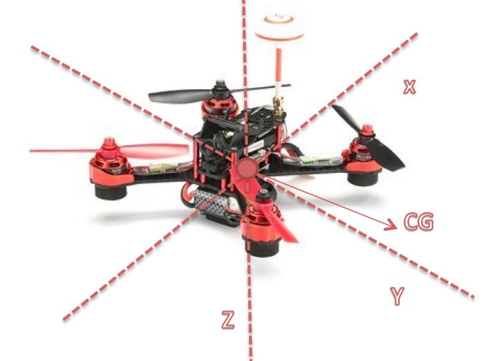centro de gravedad en un drone de carreras