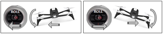 """STICK DERECHO (pitch / roll) El stick derecho controla el movimiento del quad en el eje x, es decir, controla el balanceo y el pitch. Roll El roll es el movimiento del quad hacia los lados. Si mueve la palanca derecha hacia la izquierda o hacia la derecha, el dron """"rodará"""" respectivamente en esa dirección particular. Este movimiento no cambia la altitud de los dron (la posición en el eje y) sino solo la posición en el eje x. Pitch El pitch es el movimiento del quad hacia delante y hacia atrás. Si empuja la palanca derecha hacia arriba o hacia abajo, el quad responderá avanzando y retrocediendo. Para dar sentido a los movimientos correctos de los palos, debes conocer la orientación del dron, es decir, saber cuál es el frente y la parte posterior. De lejos confunde ;p ."""