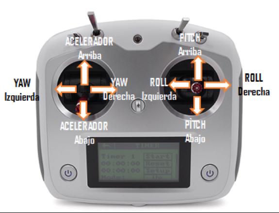 como-volar-un-drone-caracteristicas-mando