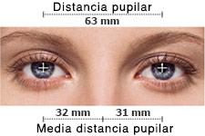 gafas-fpv-distacia-pupilar