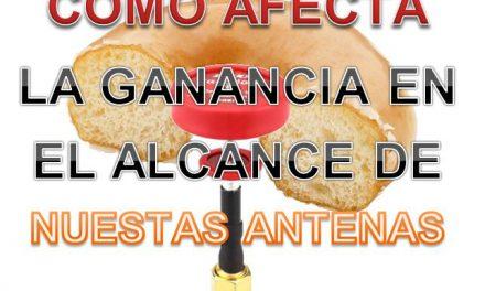 Como afecta la Ganancia Alcance Antenas FPV
