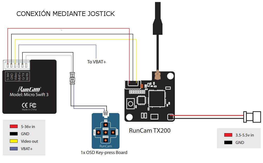 Esquema típico conexión joystick OSD