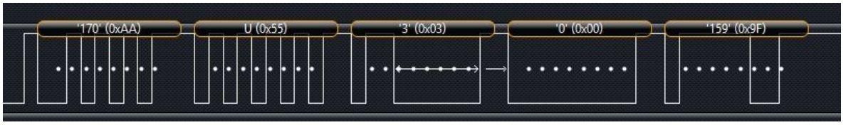 SmartAudio Protocolo